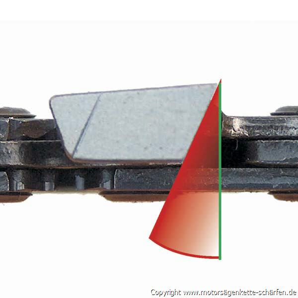 Bevorzugt Motorsägenkette schärfen GN55